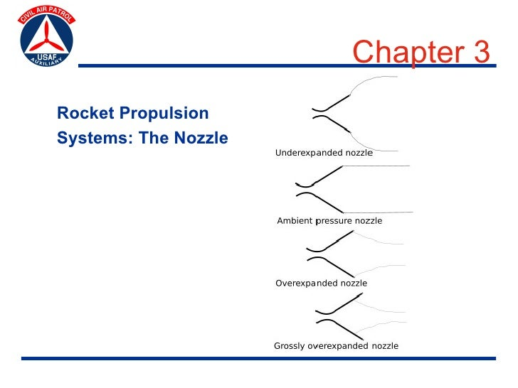 Chapter 3                       Rocket Systems and Controls Rocket Propulsion Systems: The Nozzle