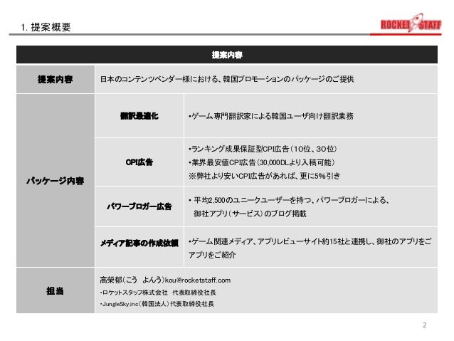 ランキング保証型、韓国向けプロモーションパッケージ Slide 2