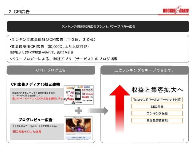 ランキング保証型、韓国向けプロモーションパッケージ Slide 3