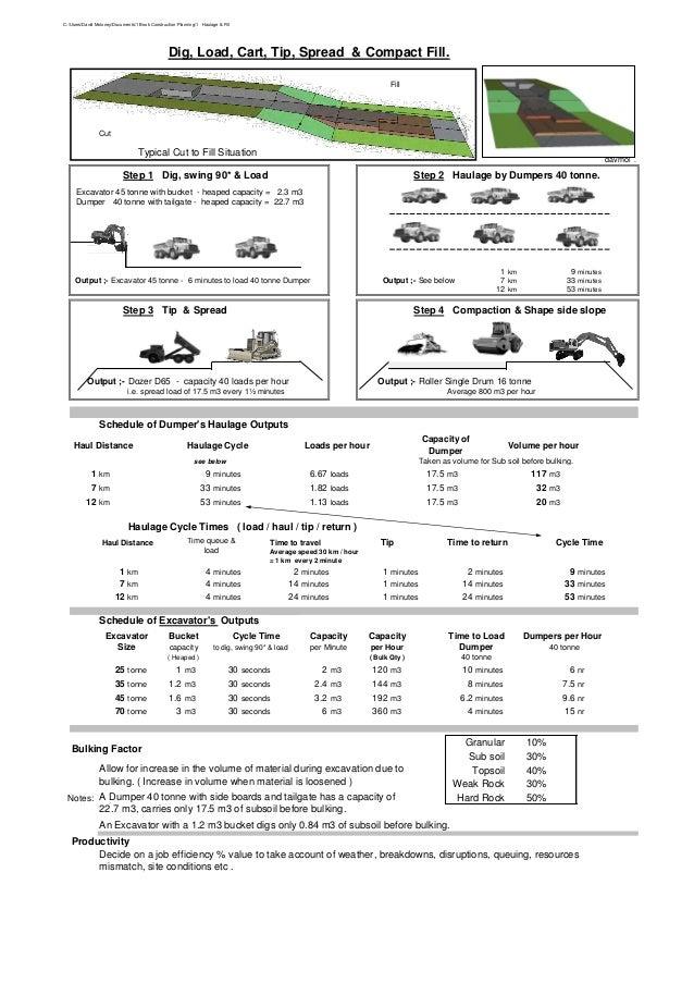 Rock excavability, drill & blast, marine & haulage