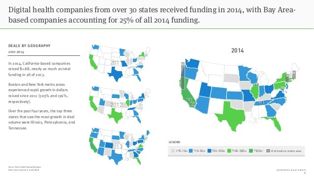 PRESENTATION © 2015 ROCK HEALTH Digital health companies from over 30 states received funding in 2014, with Bay Area- base...