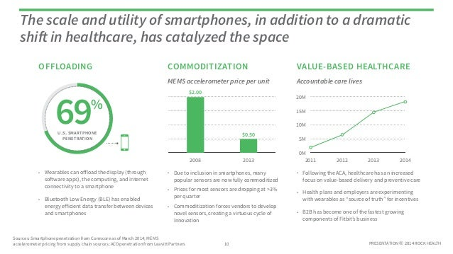 PRESENTATION © 2014 ROCK HEALTH The scale and utility of smartphones, in addition to a dramatic shift in healthcare, has c...