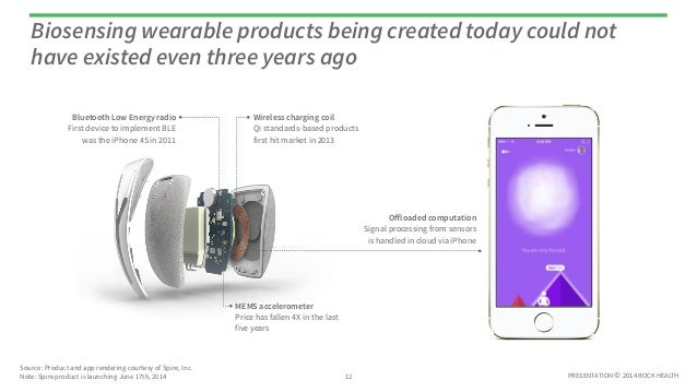 PRESENTATION © 2014 ROCK HEALTH Biosensing wearable products being created today could not have existed even three years a...