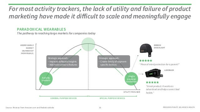 PRESENTATION © 2014 ROCK HEALTH The pathway to reaching large markets for companies today For most activity trackers, the ...