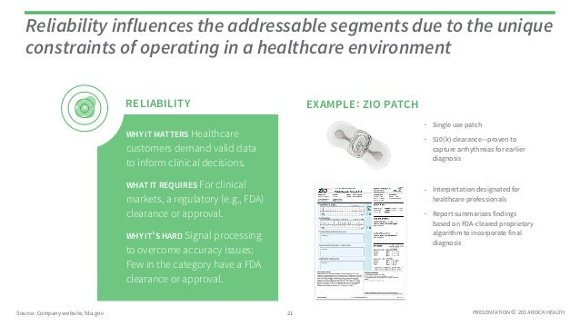 PRESENTATION © 2014 ROCK HEALTH Reliability influences the addressable segments due to the unique constraints of operating...