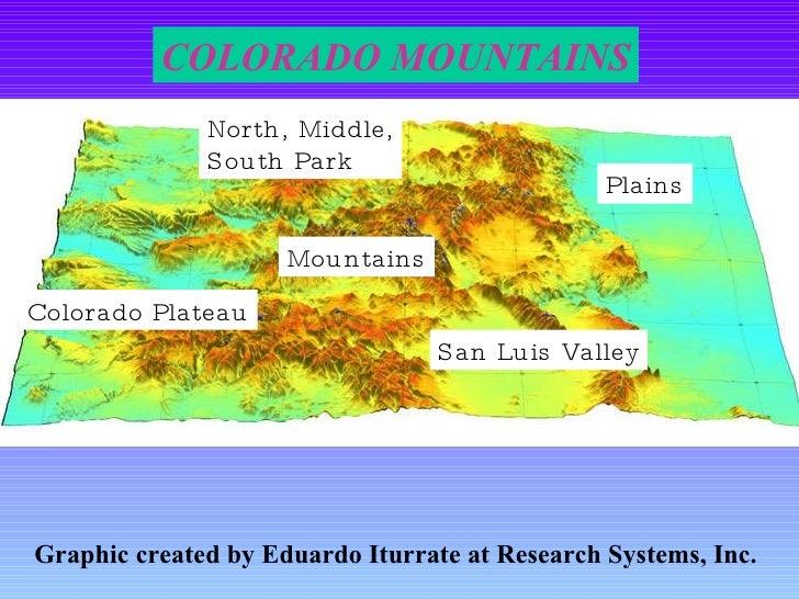 Graphic created by Eduardo Iturrate at Research Systems, Inc. COLORADO MOUNTAINS Plains Mountains Colorado Plateau San Lui...
