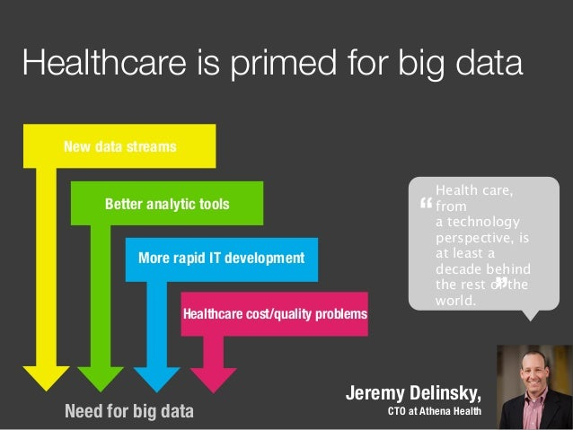 """Health care, from a technology perspective, is at least a decade behind the rest of the world. """" """" Jeremy Delinsky, CTO at..."""