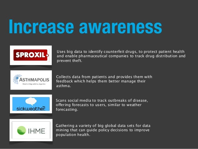 Increase awareness Collects data from patients and provides them with feedback which helps them better manage their asthma...