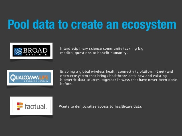 Pool data to create an ecosystem Enabling a global wireless health connectivity platform (2net) and open ecosystem that br...