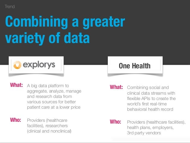 Trend A big data platform to aggregate, analyze, manage and research data from various sources for better patient care at ...