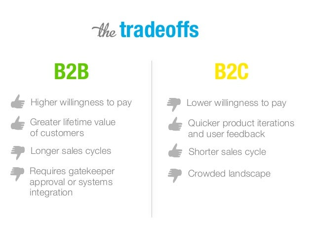 5 tradeoffs B2B B2C Higher willingness to pay Greater lifetime value of customers Longer sales cycles Requires gatekeeper ...