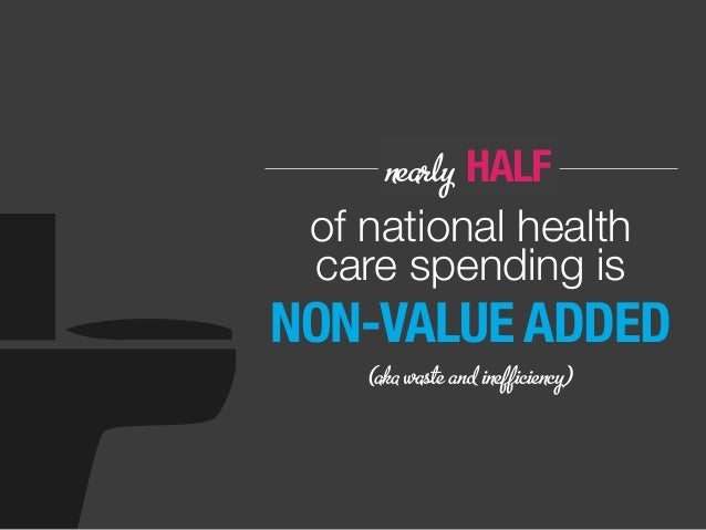 nearly HALF NON-VALUE ADDED of national health care spending is (aka waste and inefficiency)