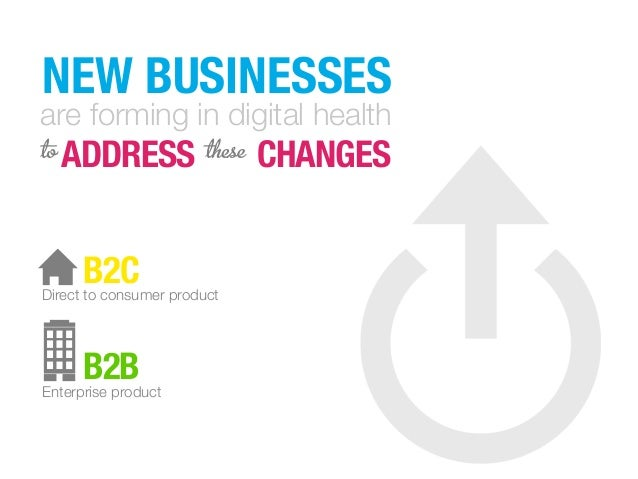 to NEW BUSINESSES are forming in digital health ADDRESS these CHANGES B2B B2C Enterprise product Direct to consumer product