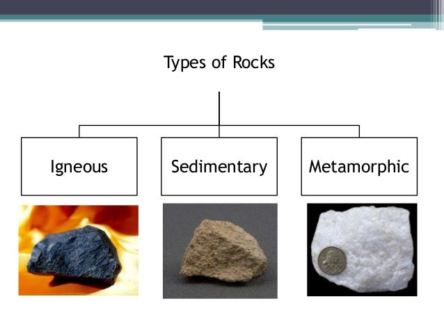 igneous sedimentary and metamorphic rocks How do we tell an igneous rock from a sedimentary one from a metamorphic one by closely observing multiple traits such as texture, context, association, and mineralogy eg if it has fossils it is a sedimentary rock (although it could be a sedimentary rock that has been weakly metamorphosed, such as slate, and thus be a metamorphic rock that.
