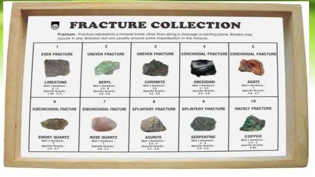 Rocks And Minerals For Grade 11 Earth Life Sciences