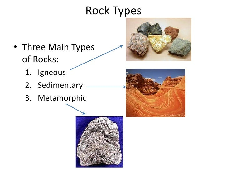 the-rock-cycle-and-rocks-2-728.jpg (728×546)