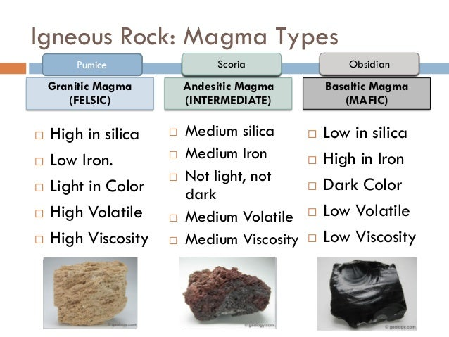 Basalt Silica Content Of : Rocks igneous
