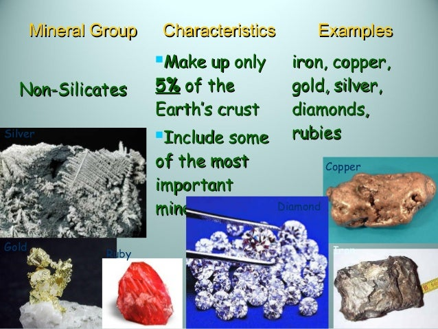 Rocks soils and minerals 1 for Importance of soil minerals