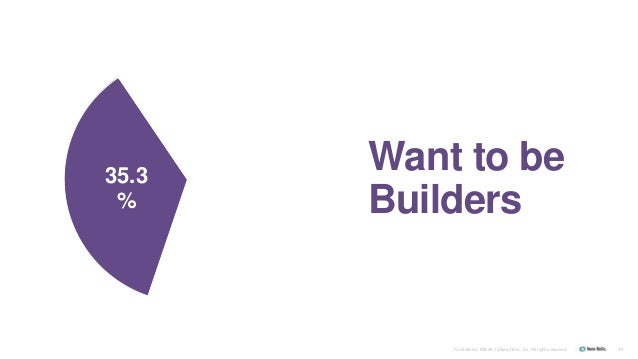 Confidential ©2008-15 New Relic, Inc. All rights reserved. 30 35.3 % Want to be Builders