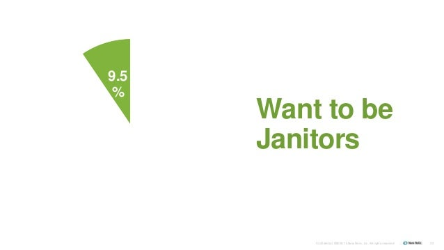 Confidential ©2008-15 New Relic, Inc. All rights reserved. 32 9.5 % Want to be Janitors