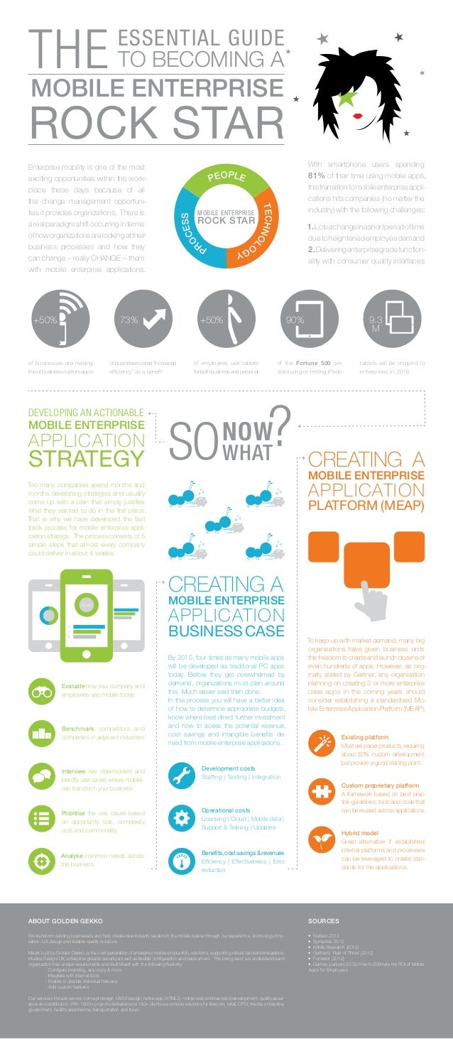 ROCK STAR MOBILE ENTERPRISE ESSENTIAL GUIDE NOW TO BECOMING A WHAT THE SO ? Enterprise mobility is one of the most excitin...