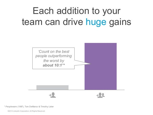 """Each addition to your team can drive huge gains ©2013 LinkedIn Corporation. All Rights Reserved. """" """" 'Count on the best ..."""