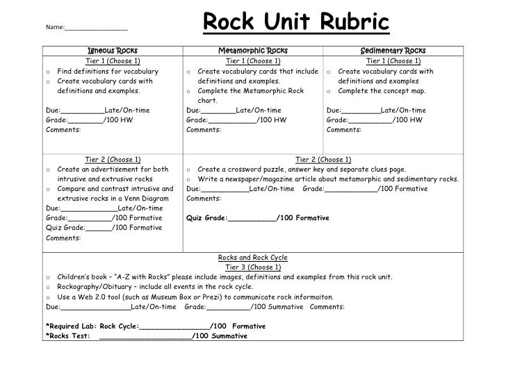 Rocks tiers 2011rubric ccuart Gallery