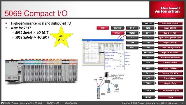integrated motion on ethernetip solution overview 9 638?cb\=1497886721 1734 ib8s wiring diagram 1734 ob8 wiring example \u2022 wiring diagrams  at readyjetset.co