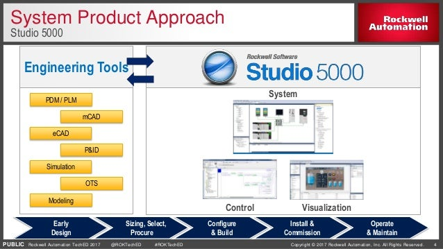 Studio 5000 Architect®: Introduction and Demostration