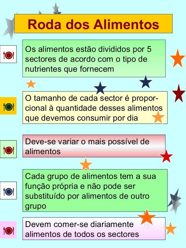 Roda dos Alimentos Os alimentos estão divididos por 5 sectores de acordo com o tipo de nutrientes que fornecem O tamanho d...