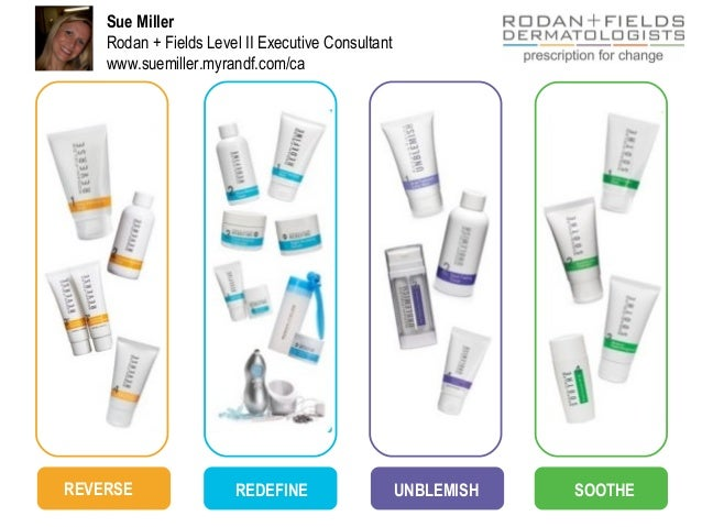 Sip and Sparkle with Rodan + Fields