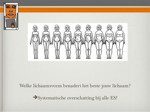 Welke lichaamsvorm benadert het beste jouw lichaam?      Systematische overschatting bij alle ES!