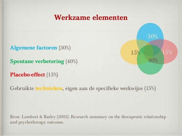 Werkzame elementen                                                                     30%Algemene factoren (30%)         ...