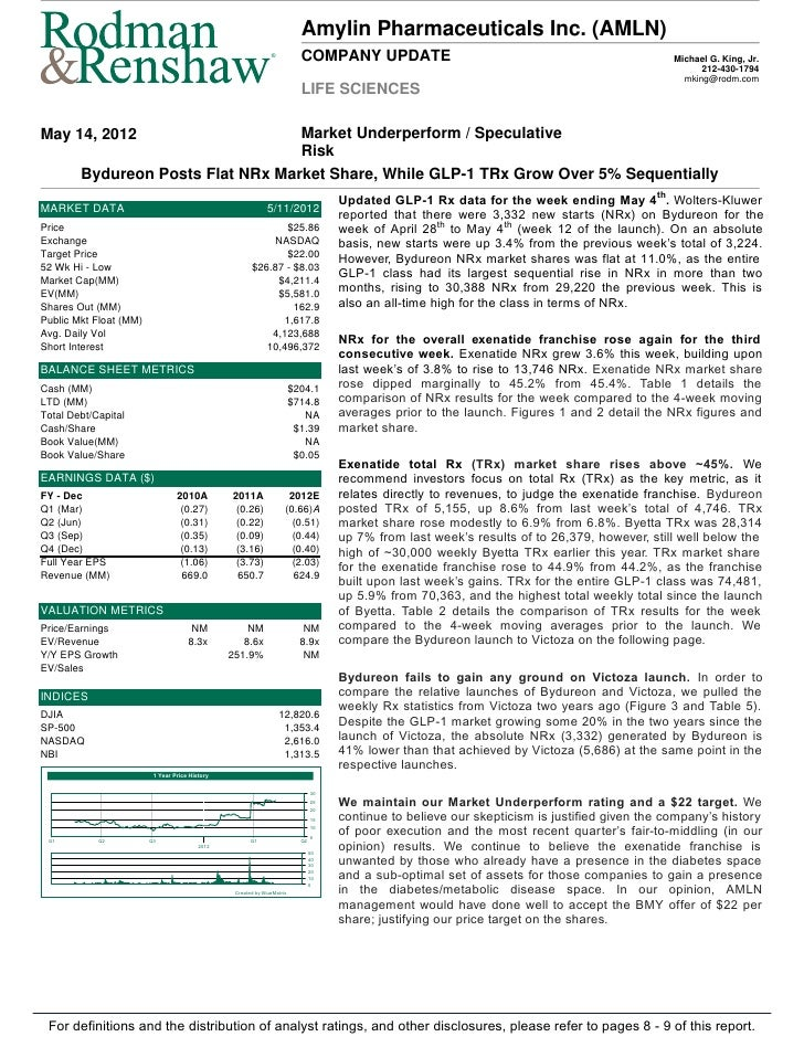 Amylin Pharmaceuticals Inc. (AMLN)                                                               ®                        ...