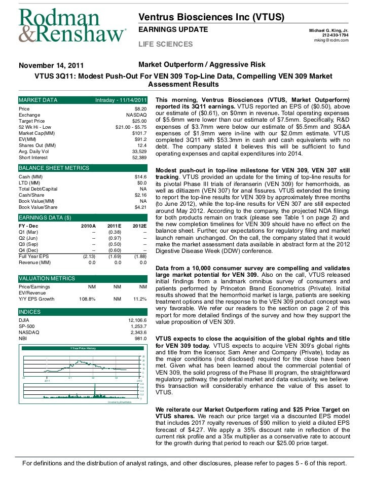 Ventrus Biosciences Inc (VTUS)                                                              ®                             ...