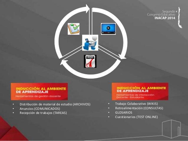 Congreso Educativo INACAP 2014 - Rodrigo Zamorano