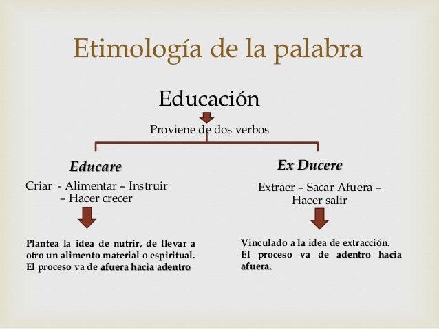 Etimolog a e historicidad del concepto educaci n for Significado de la palabra contemporaneo