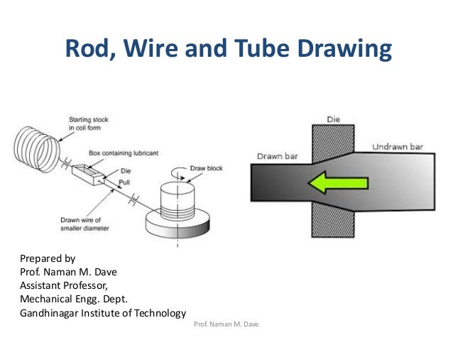 Rod, wire and tube drawing And Tube Wiring Difference on tube terminals, tube fuses, tube assembly, tube dimensions,