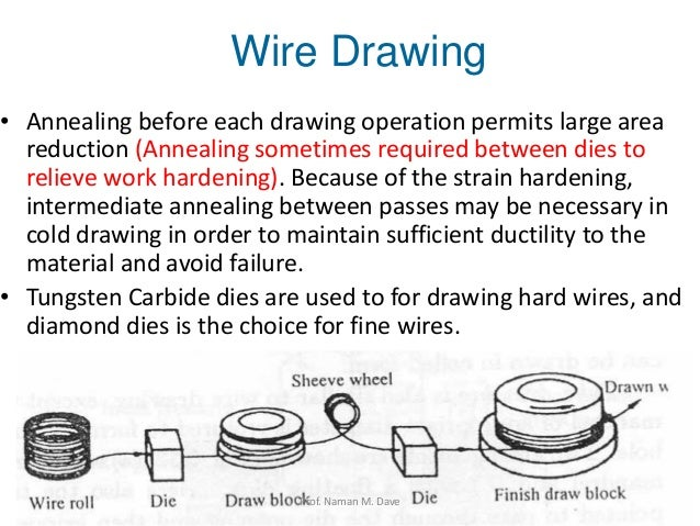 Rod, wire and tube drawing Drawing Wires on thru-hole drawing, heart charm drawing, manufacturing drawing, united states drawing, wingnut drawing, wireframe drawing, blanking and piercing, interlocking drawing, a marker drawing, sheet metal, die cutting, tube drawing, deep drawing, draw plate, voltage drawing, superplastic forming, hemming and seaming, bar drawing, rigging drawing, flux drawing, chainlink drawing, filament drawing, blade anime drawing, pvc drawing, woodie drawing, von drawing, metal drawing, wire rope, draw bench, barbed wire,