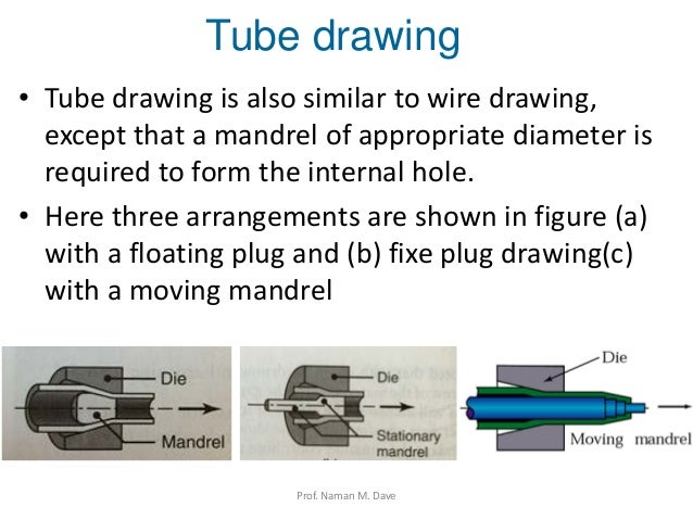 Rod, wire and tube drawing And Tube Wiring En Francais on tube terminals, tube dimensions, tube fuses, tube assembly,