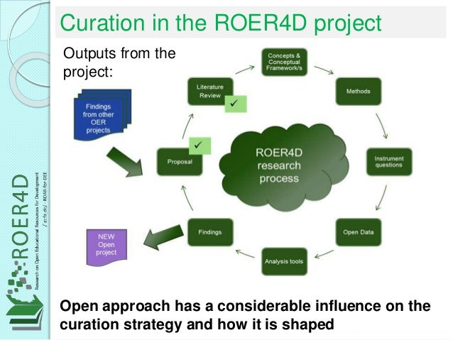 Curation in the ROER4D project Outputs from the project: Open approach has a considerable influence on the curation strate...