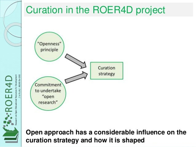Curation in the ROER4D project Open approach has a considerable influence on the curation strategy and how it is shaped