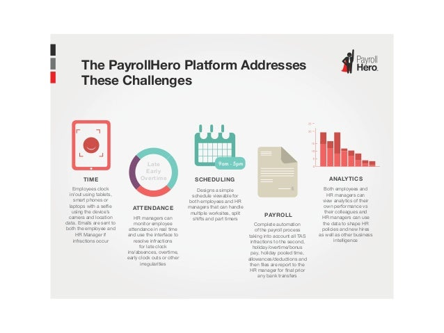 How PayrollHero engages employees