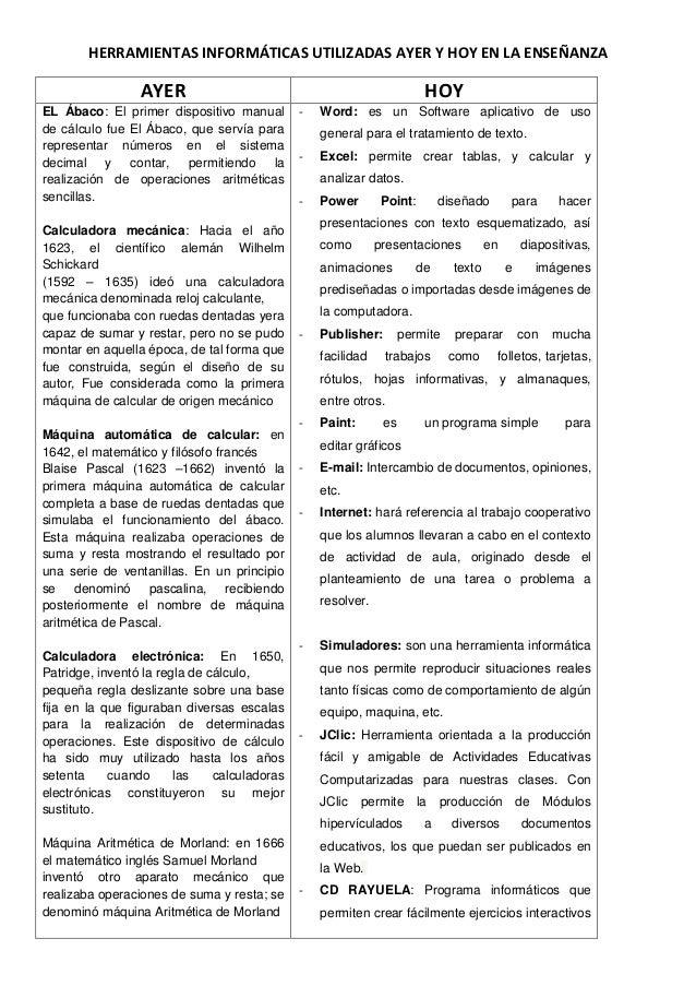 HERRAMIENTAS INFORMÁTICAS UTILIZADAS AYER Y HOY EN LA ENSEÑANZA AYER HOY EL Ábaco: El primer dispositivo manual de cálculo...