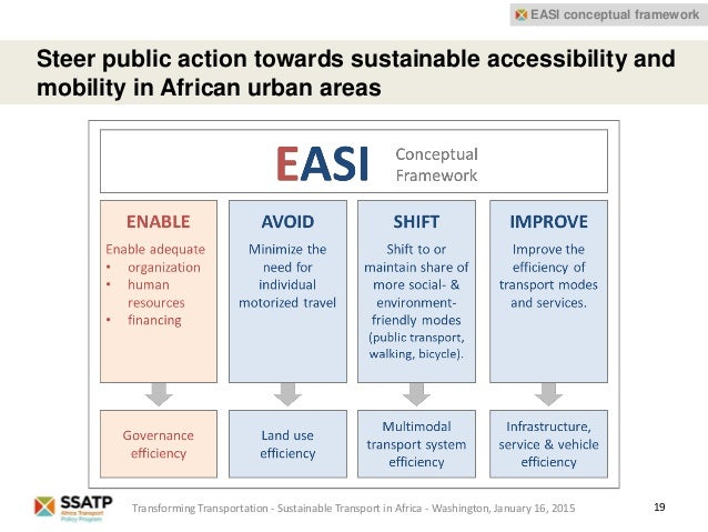 19 Steer public action towards sustainable accessibility and mobility in African urban areas Transforming Transportation -...
