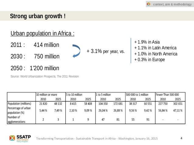 context, aim & methodology 4 Strong urban growth ! Urban population in Africa : 2011 : 414 million 2030 : 750 million 2050...