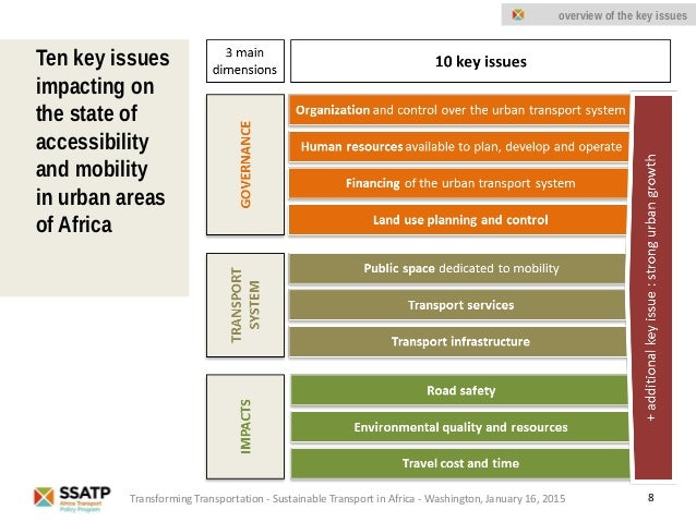 8 overview of the key issues Ten key issues impacting on the state of accessibility and mobility in urban areas of Africa ...