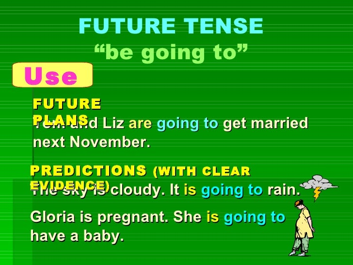 "going to for future plans Lesson: future plans using ""going to"" general: time: 40 mins - 1 hour objectives: talking about future plans using ""going to"" + infinitive structures:."
