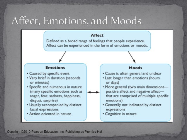 organizational behavior emotions and moods View notes - organizational behavior chapter 4 emotions and moods from bus adm 389 at wisc green bay organizational behavior chapter 4 lecture notes emotions and.