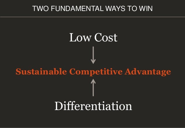 TWO FUNDAMENTAL WAYS TO WIN Low Cost Differentiation Sustainable Competitive Advantage